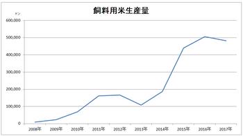 グラフ新.png