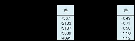 表1.2001年Ross308種と1957年ACRBC種の比較試験.png