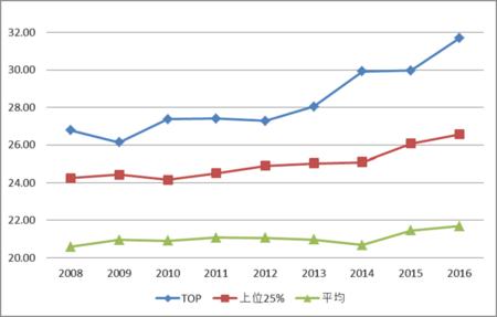 技術グラフ1.png