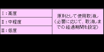 180328 表3.png