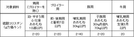 180328 表4.png