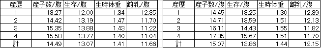 180521表1.png